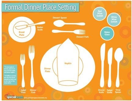 Thanksgiving: A Perfect Time to Learn How to Set the Table ...